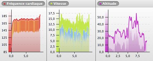20090613-185920_CAGNES-SUR-MER_chart