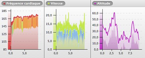 20091004-100158_CAP D'ANTIBES_chart