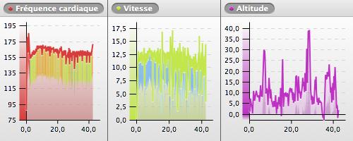 20091108-075915_NICE_chart