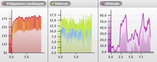 20101003-100215_CAP D'ANTIBES_chart
