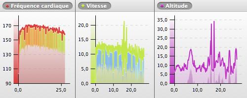 20101114-081719_NICE_chart