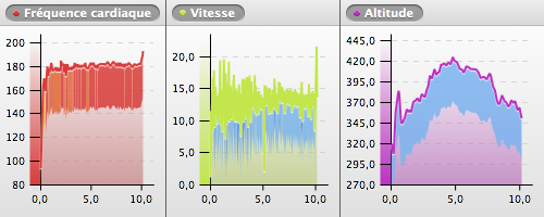 20101128-111604_GRASSE_chart