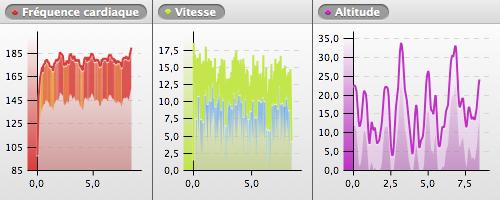 20101205-123028_ILES DE LERINS_chart