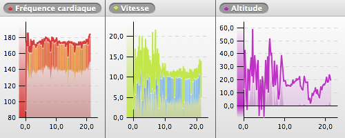 20110417-093208_NICE_chart