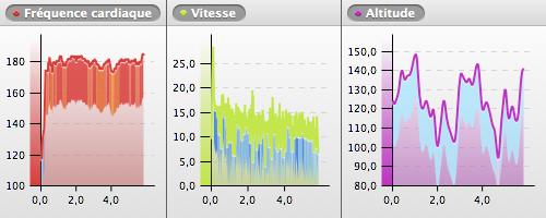 20110531-182712_SOPHIA-ANTIPOLIS_chart