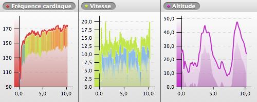20111002-094847_CAP D'ANTIBES_chart