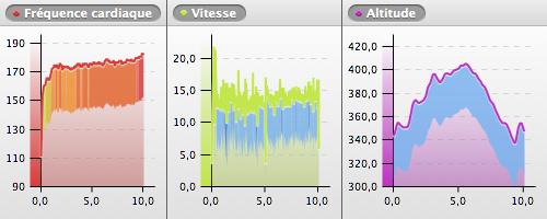 20111023-111826_GRASSE_chart