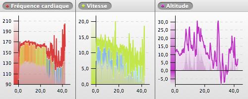 20111120-080041_NICE_chart