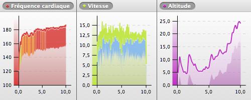 20120108-100420_NICE_chart