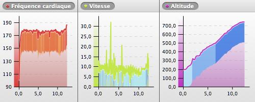 20120517-101425_GOURDON_chart