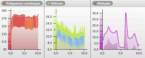 20120520-092945_MENTON_chart