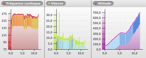20120527-093047_NICE_chart