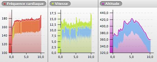 20121021-111635_GRASSE_chart