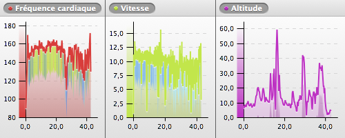 20121104-080054_NICE_chart