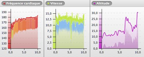20130106-100410_NICE_chart