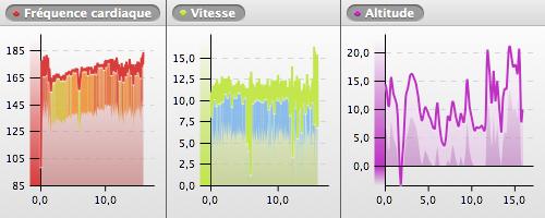 20130217-091804_NICE_chart