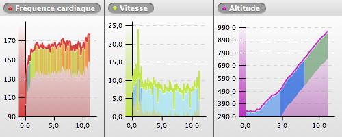 20130505-090043_VENCE_chart