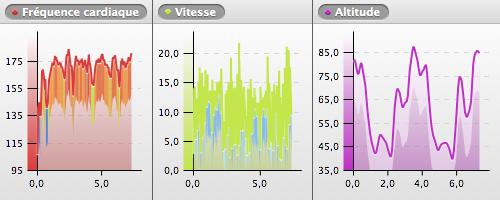 20130707-180152_BIOT_chart