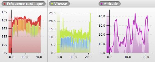 20131006-100209_ANTIBES_chart