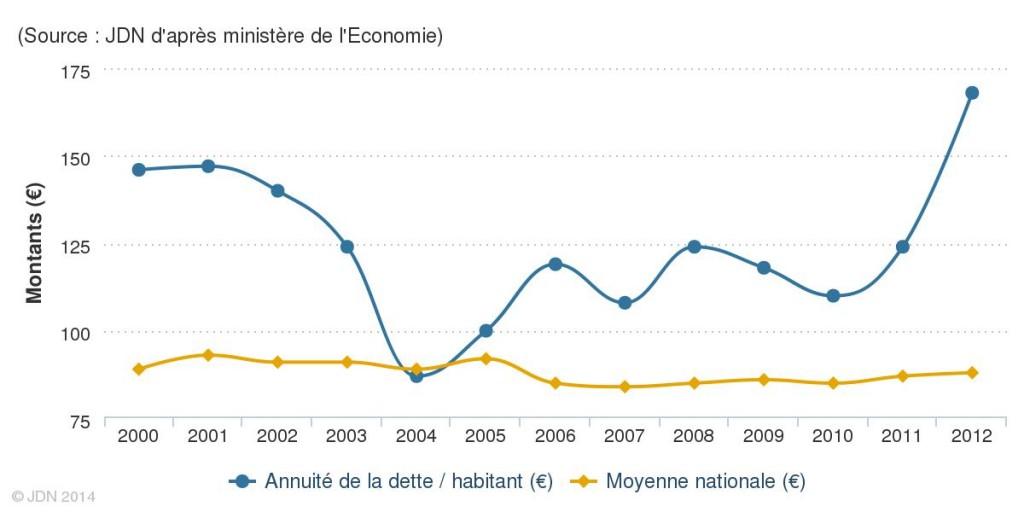 source-jdn-d-apres-ministere-de-l-economie-4