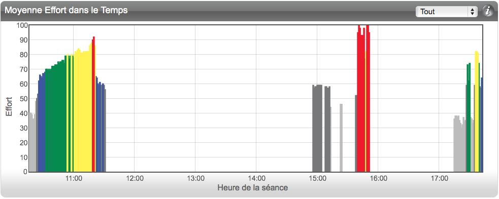 Capture d'écran 2014-04-23 à 14.42.15