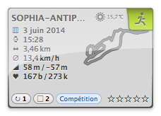 20140603-182604_SOPHIA-ANTIPOLIS_activity