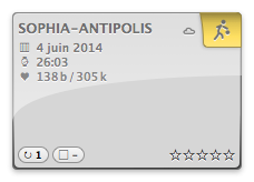 20140604-180650_SOPHIA-ANTIPOLIS_activity