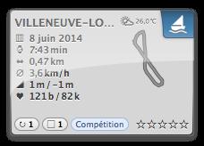 20140608-122531_VILLENEUVE-LOUBET_activity