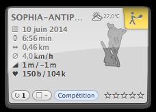 20140610-184625_SOPHIA-ANTIPOLIS_activity