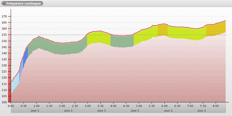 20140611-193216_ANTIBES_chart