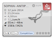 20140612-223656_SOPHIA-ANTIPOLIS_activity