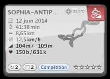 20140612-232050_SOPHIA-ANTIPOLIS_activity