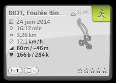 20140624-193316_BIOT_activity