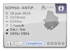 20140618-134939_SOPHIA-ANTIPOLIS_activity