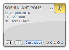 20140621-123128_SOPHIA-ANTIPOLIS_activity