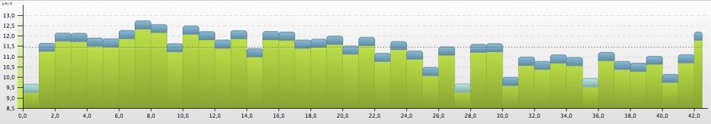 Capture d'écran 2013-11-11 à 20.53.20