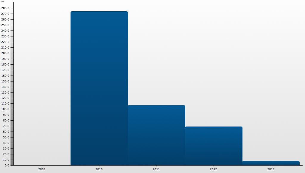 Capture d'écran 2014-01-01 à 13.27.18