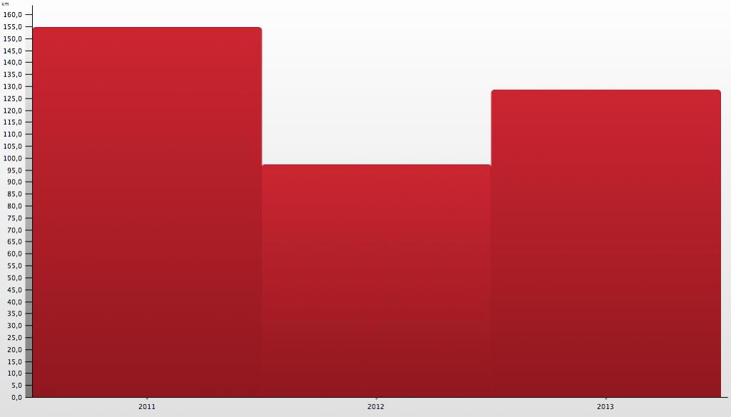 Capture d'écran 2014-01-01 à 13.28.08