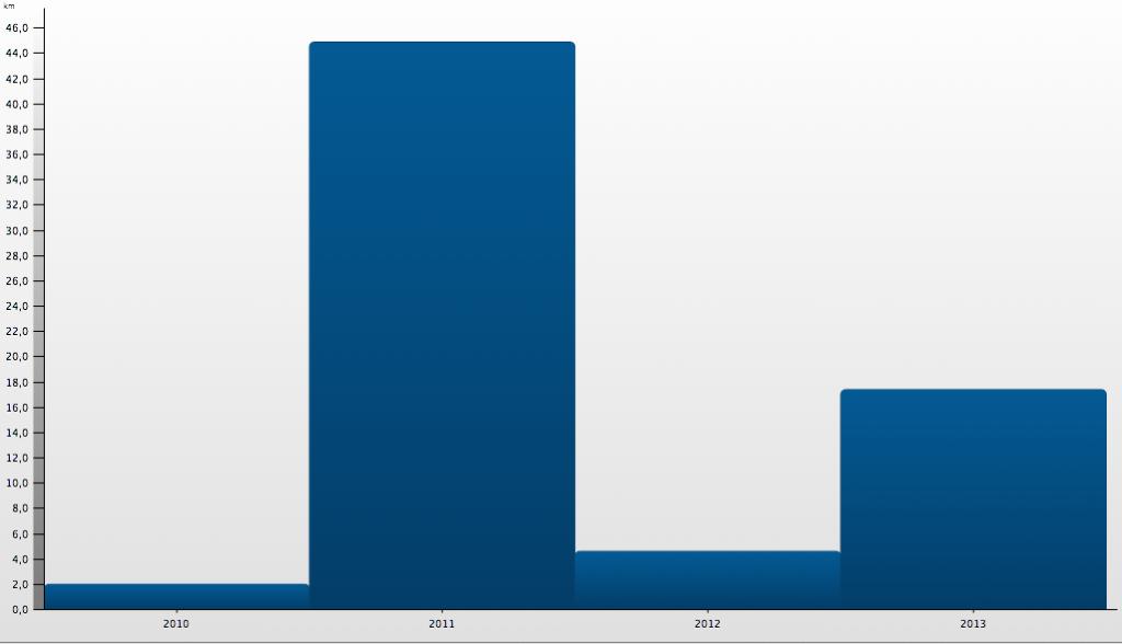 Capture d'écran 2014-01-01 à 18.56.27