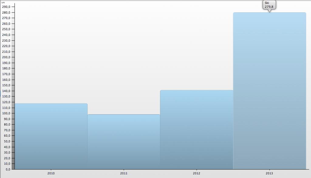 Capture d'écran 2014-01-01 à 18.56.44
