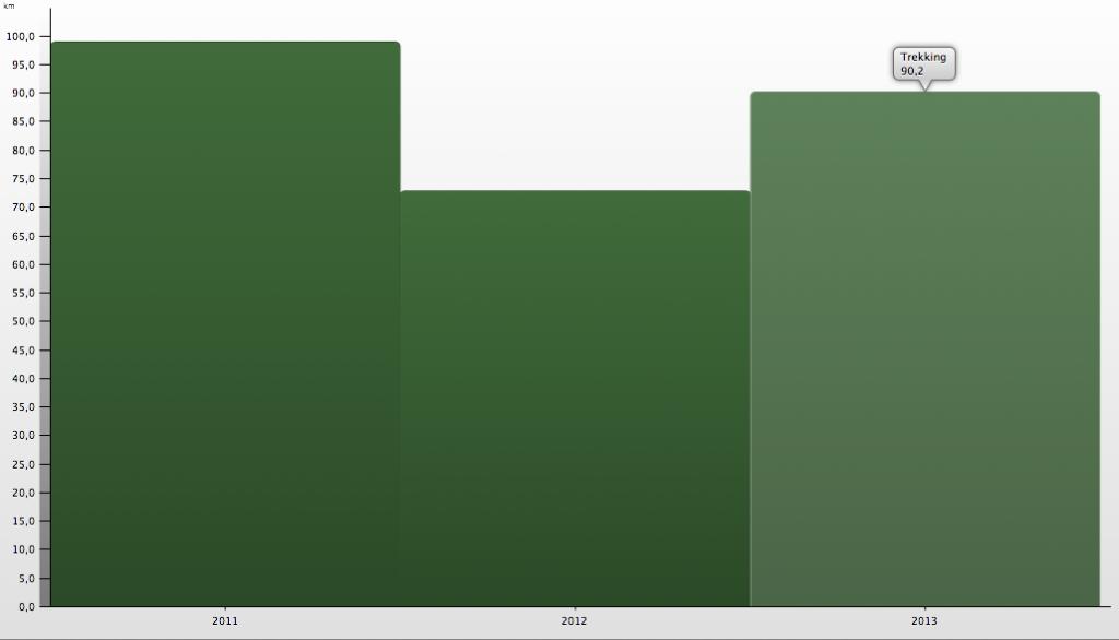 Capture d'écran 2014-01-01 à 18.57.08