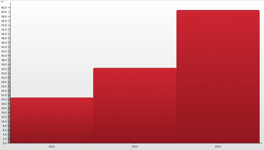Capture d'écran 2014-01-01 à 18.57.54