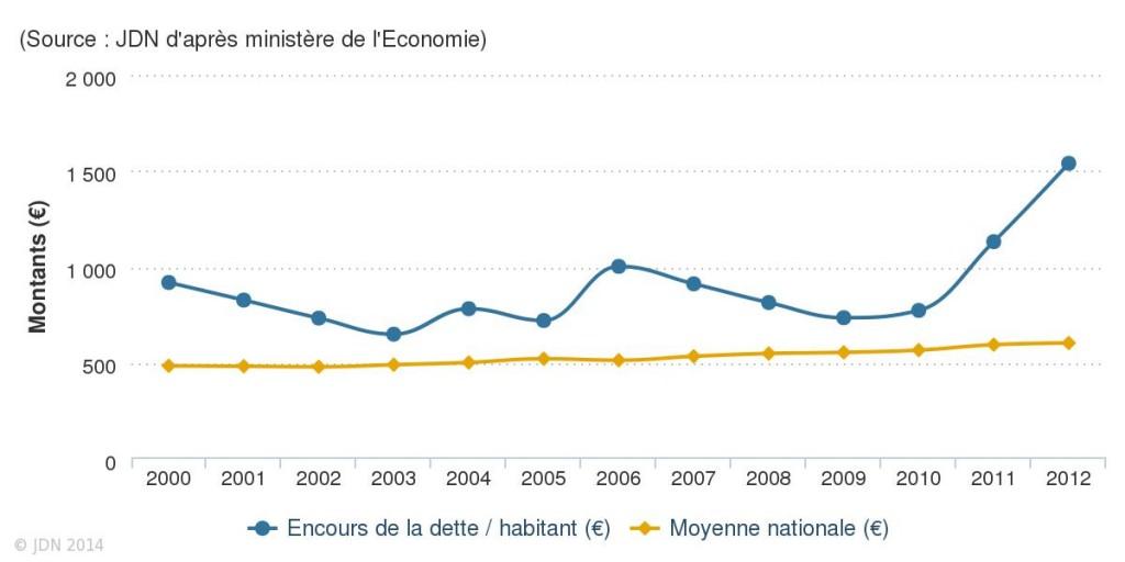 source-jdn-d-apres-ministere-de-l-economie-3
