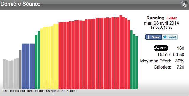Capture d'écran 2014-04-08 à 15.47.40