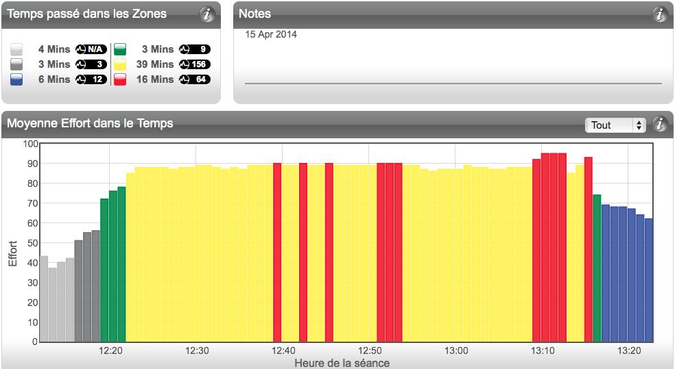 Capture d'écran 2014-04-15 à 15.52.40