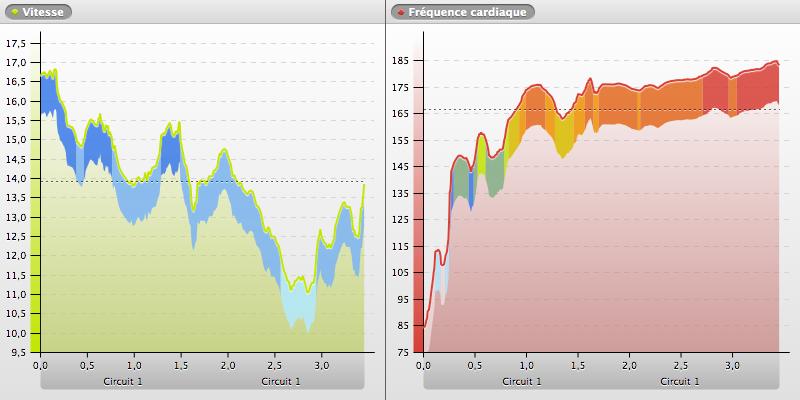 20140603-182604_SOPHIA-ANTIPOLIS_chart