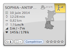 20140610-204043_SOPHIA-ANTIPOLIS_activity