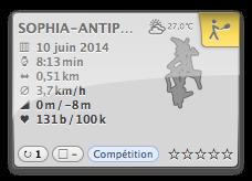 20140610-210216_SOPHIA-ANTIPOLIS_activity