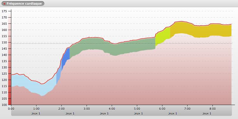 20140611-202832_ANTIBES_chart