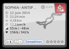20140612-223656_SOPHIA-ANTIPOLIS_activity